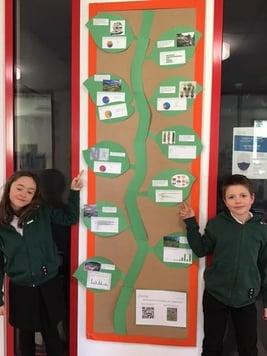 Primary Eco-Leaders